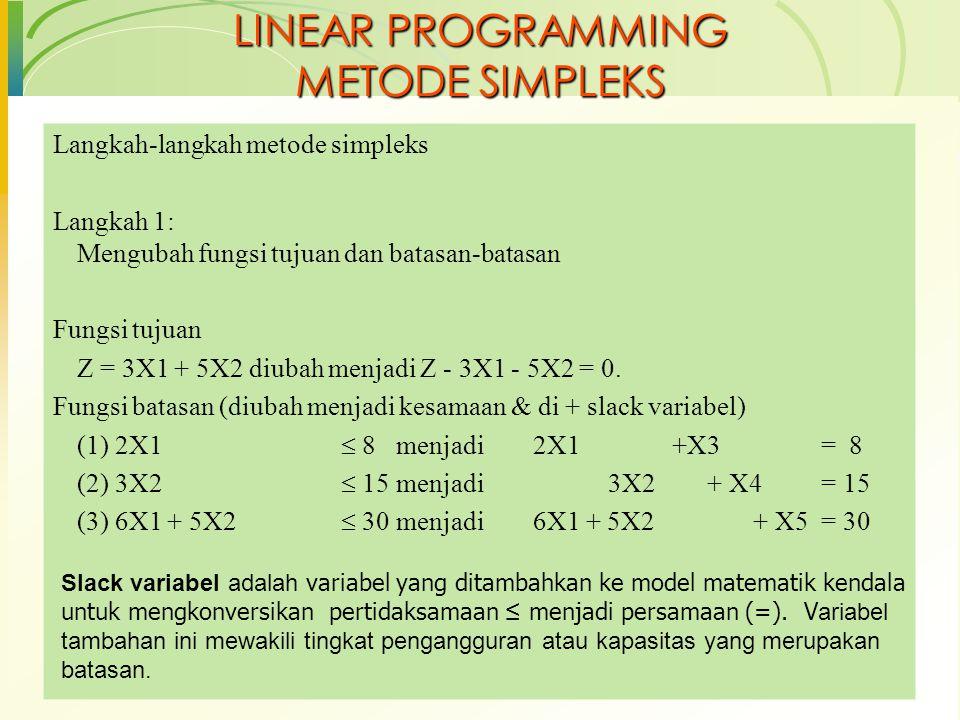 LINEAR PROGRAMMING METODE SIMPLEKS  Fungsi tujuan : Maksimumkan Z - 3X 1 - 5X 2 = 0  Fungsi batasan (1) 2X 1 + X 3 = 8 (2) 3X 2 + X 4 = 15 (3) 6X 1 + 5X 2 + X 5 = 30