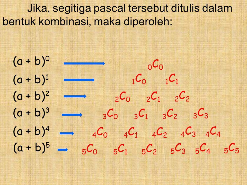 0 C 0 (a + b) 2 (a + b) 3 (a + b) 4 (a + b) 5 1 C 01 C 1 (a + b) 1 (a + b) 0 2 C 0 Jika, segitiga pascal tersebut ditulis dalam bentuk kombinasi, maka