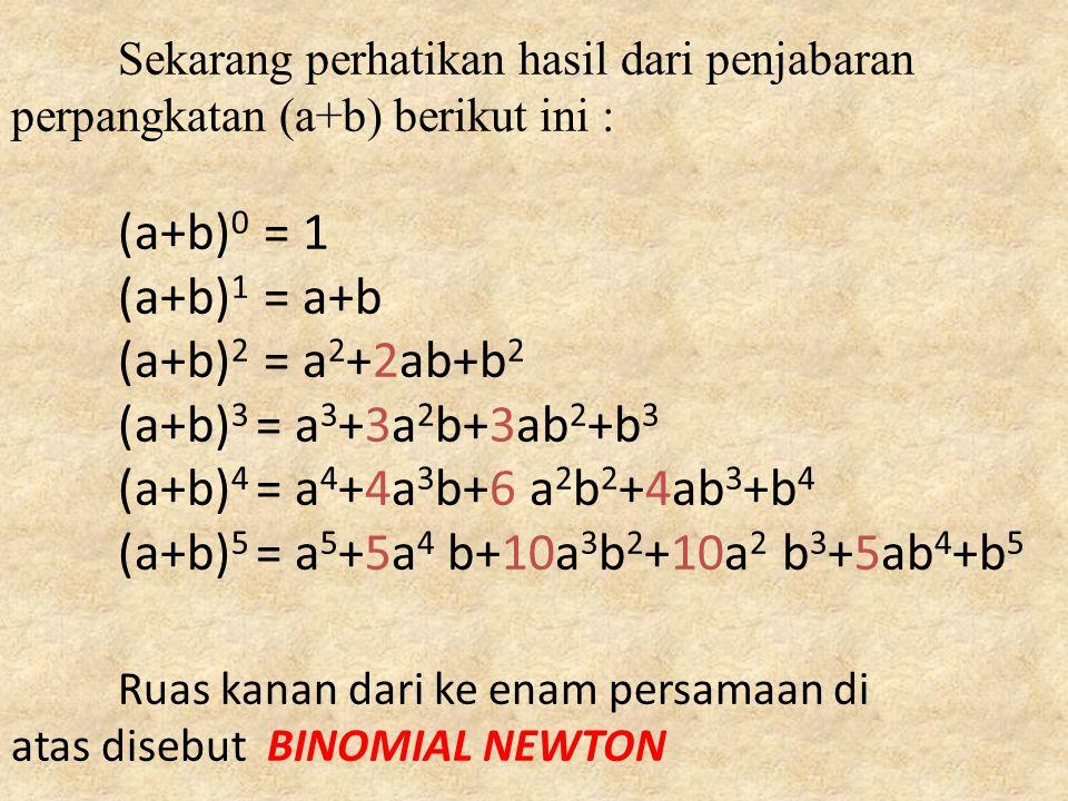 Sekarang perhatikan hasil dari penjabaran perpangkatan (a+b) berikut ini : (a+b) 0 = 1 (a+b) 1 = a+b (a+b) 2 = a 2 +2ab+b 2 (a+b) 3 = a 3 +3a 2 b+3ab