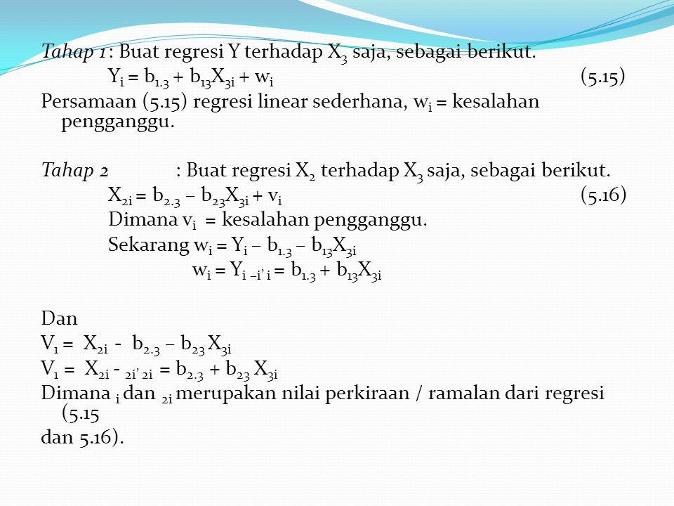 Tahap 1: Buat regresi Y terhadap X 3 saja, sebagai berikut. Y i = b 1.3 + b 13 X 3i + w i (5.15) Persamaan (5.15) regresi linear sederhana, w i = kesa
