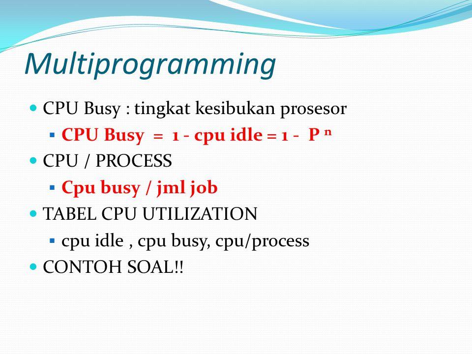 Multiprogramming CPU Busy : tingkat kesibukan prosesor  CPU Busy = 1 - cpu idle = 1 - P n CPU / PROCESS  Cpu busy / jml job TABEL CPU UTILIZATION 