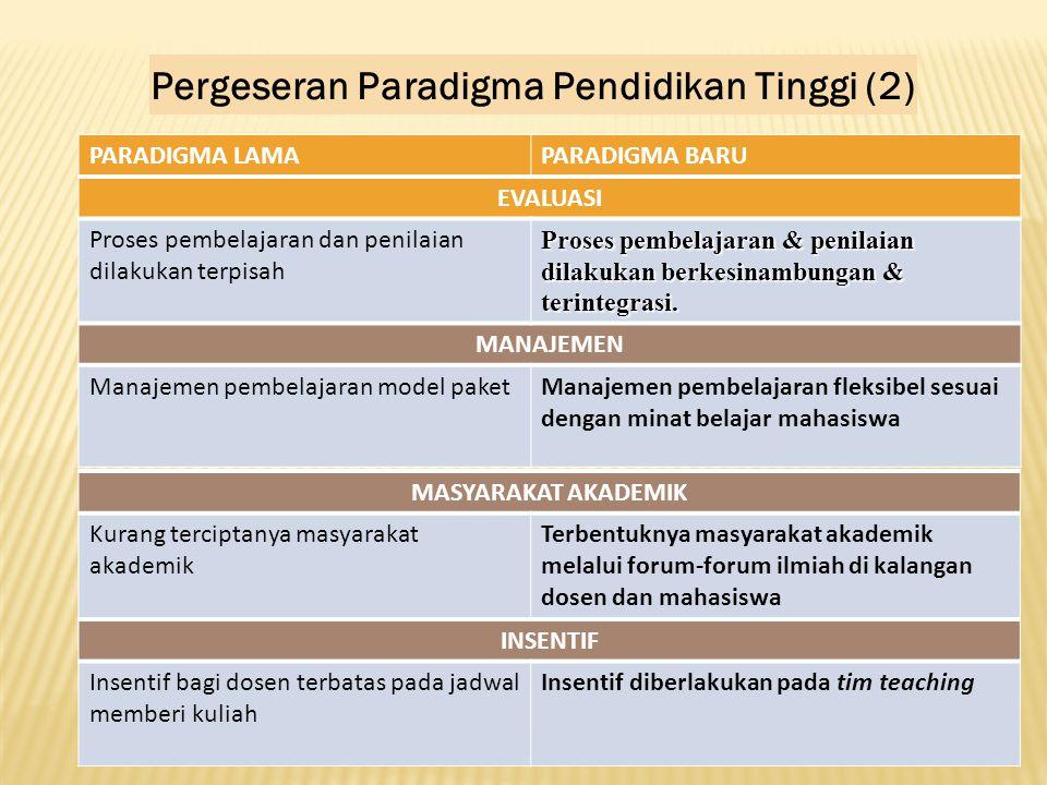 PARADIGMA LAMAPARADIGMA BARU EVALUASI Proses pembelajaran dan penilaian dilakukan terpisah Proses pembelajaran & penilaian dilakukan berkesinambungan
