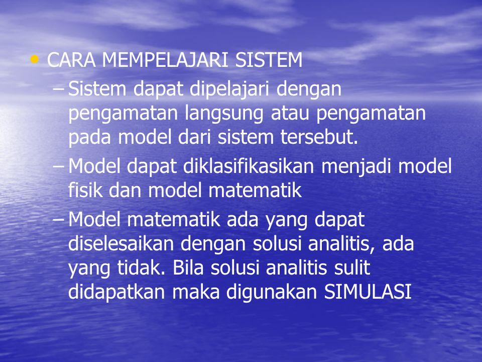 SISTEM Eksperimen dengan sistem sebenarnya Eksperimen dengan model Model Matematik Model Fisik SIMULASISolusi Analitis