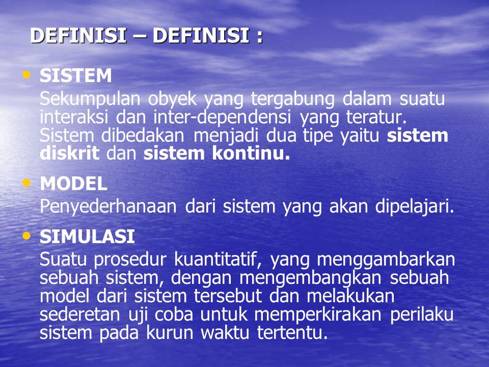 Klasifikasi simulasi dalam tiga dimensi: Model Simulasi Statik vs.