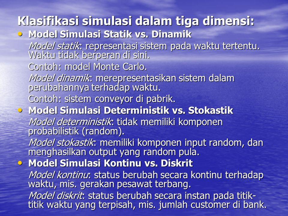 Klasifikasi simulasi dalam tiga dimensi: Model yang akan dipelajari selanjutnya adalah diskrit, dinamik, dan stokastik, dan disebut model simulasi discrete-event.