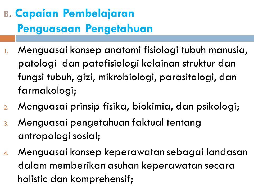 B. Capaian Pembelajaran Penguasaan Pengetahuan 1. Menguasai konsep anatomi fisiologi tubuh manusia, patologi dan patofisiologi kelainan struktur dan f