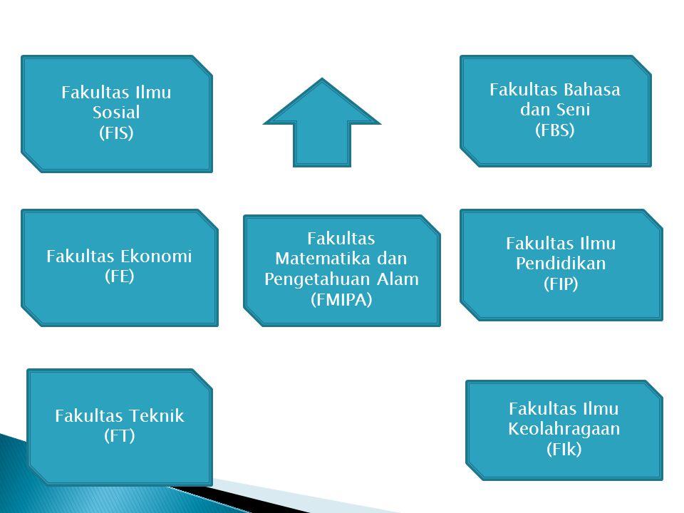 Fakultas Ilmu Sosial (FIS) Fakultas Ekonomi (FE) Fakultas Teknik (FT) Fakultas Bahasa dan Seni (FBS) Fakultas Matematika dan Pengetahuan Alam (FMIPA)