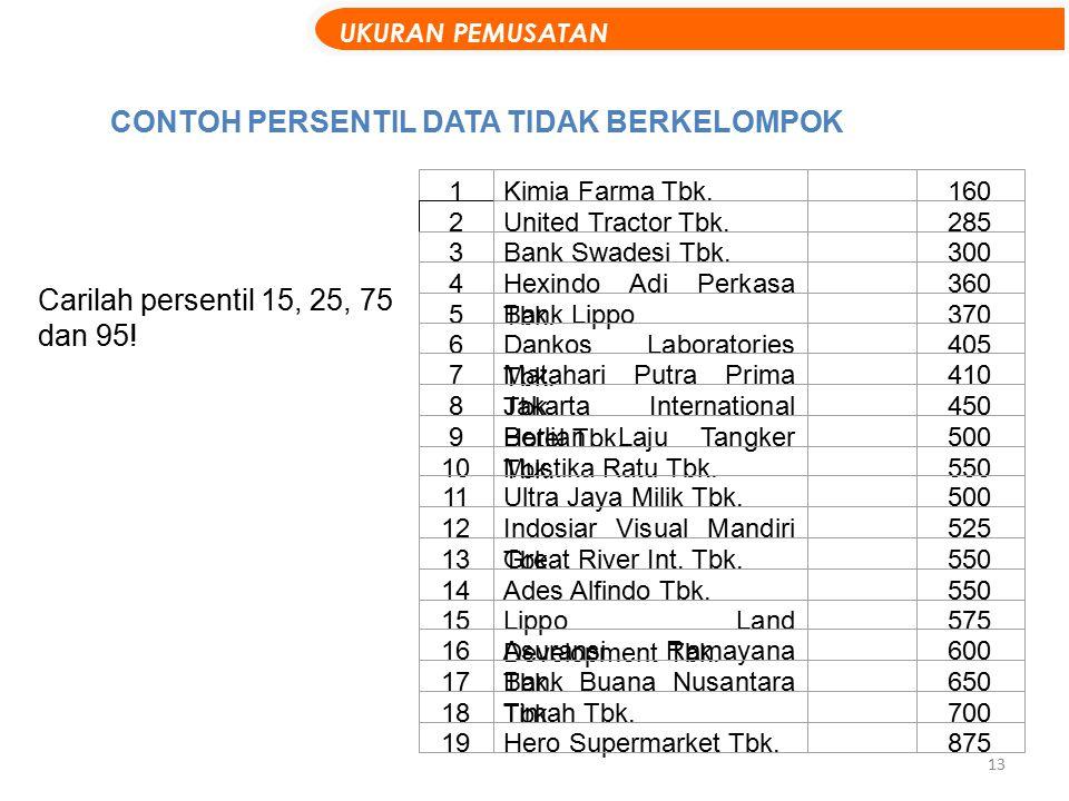 13 CONTOH PERSENTIL DATA TIDAK BERKELOMPOK 1Kimia Farma Tbk.