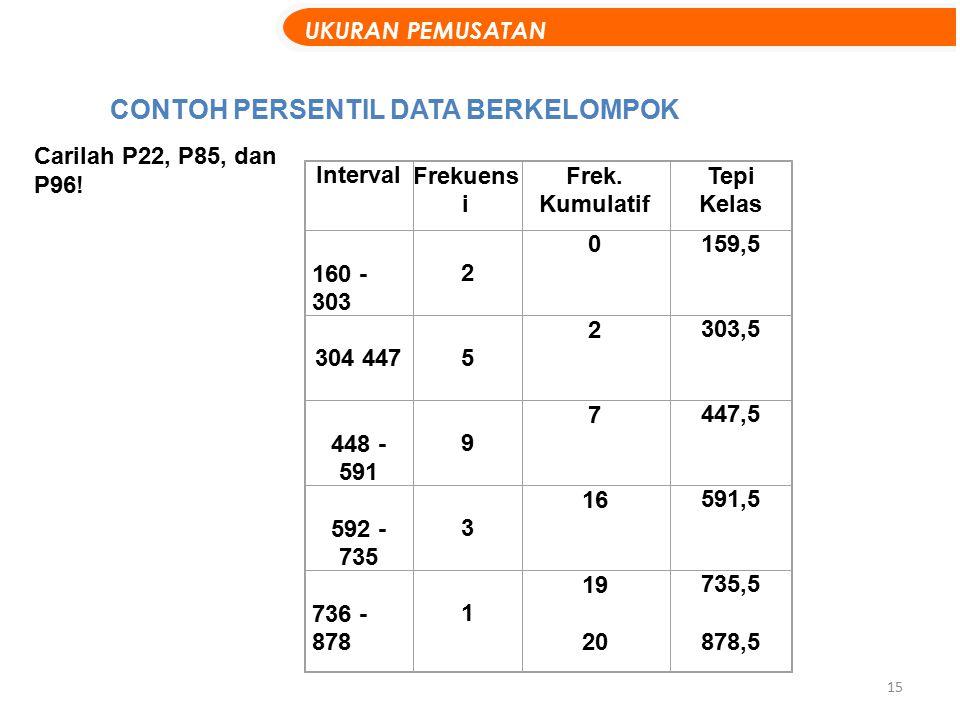 15 CONTOH PERSENTIL DATA BERKELOMPOK Carilah P22, P85, dan P96! IntervalFrekuens i Frek. Kumulatif Tepi Kelas 160 - 303 2 0159,5 304 447 5 2303,5 448
