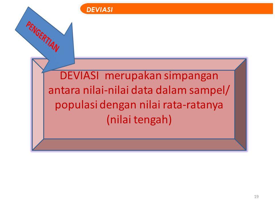 19 DEVIASI merupakan simpangan antara nilai-nilai data dalam sampel/ populasi dengan nilai rata-ratanya (nilai tengah) DEVIASI