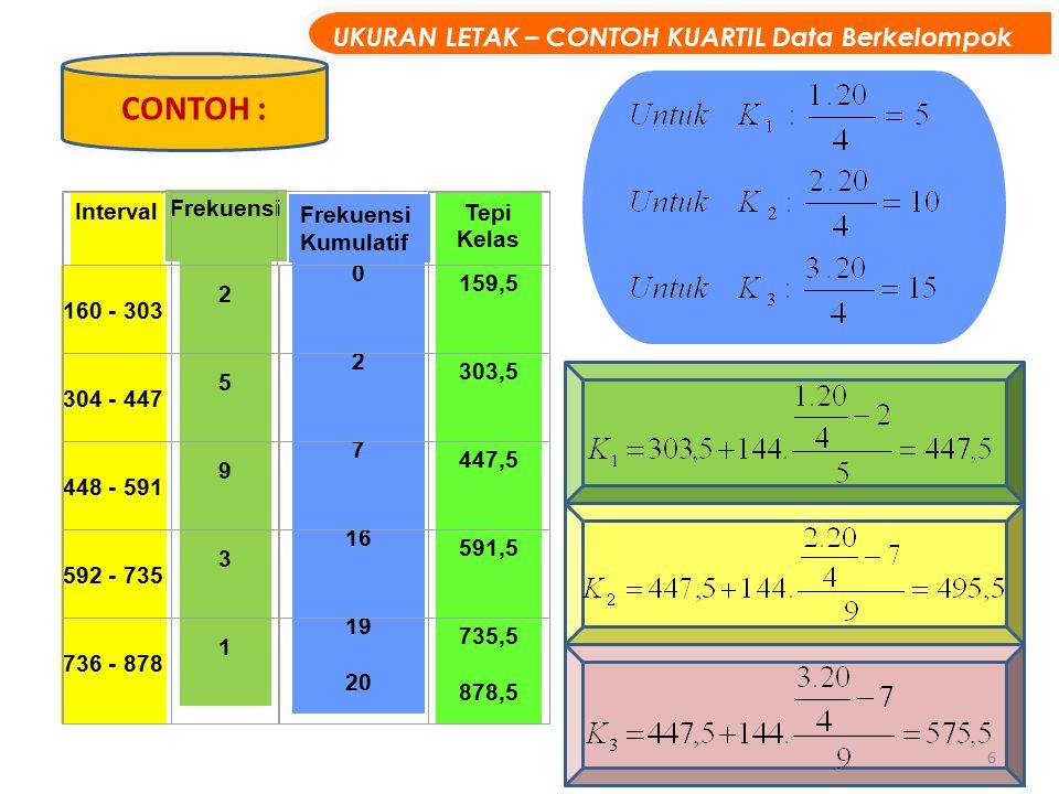 6 Interval Frekuensi Tepi Kelas 160 - 303 2 0 159,5 304 - 447 5 2 303,5 448 - 591 9 7 447,5 592 - 735 3 16 591,5 736 - 878 1 19 20 735,5 878,5 Frekuensi Kumulatif CONTOH : UKURAN LETAK – CONTOH KUARTIL Data Berkelompok