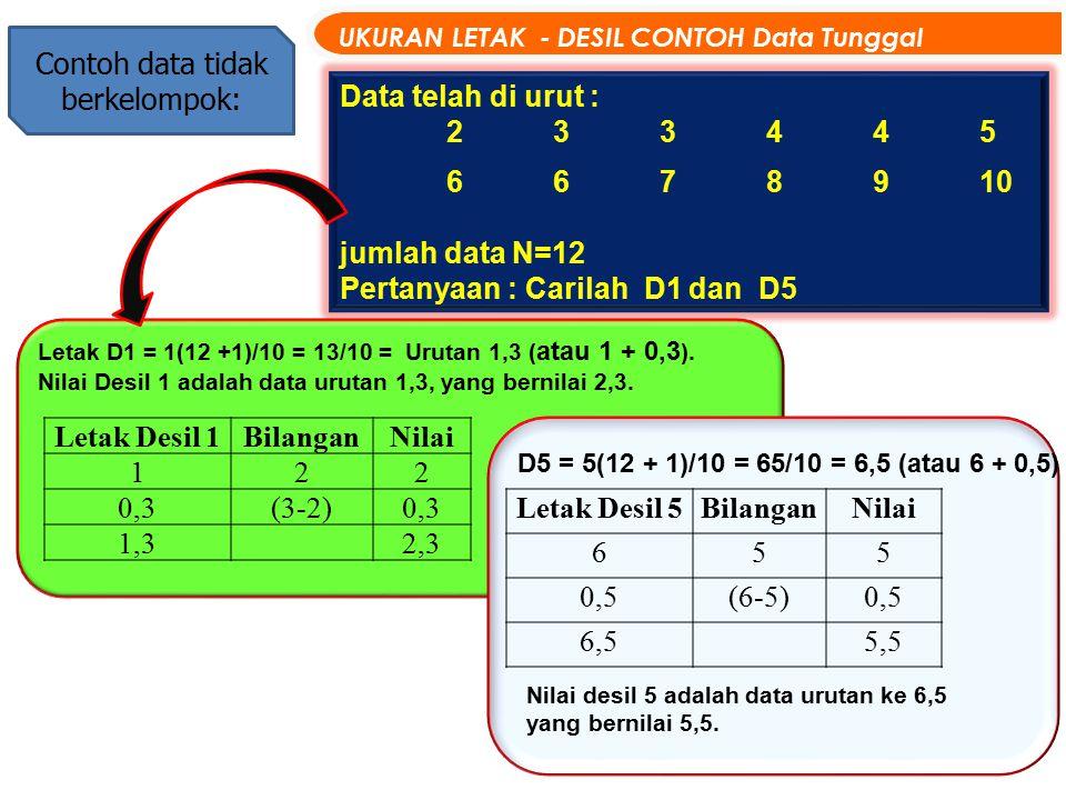 9 Data telah di urut : 233445 6678910 jumlah data N=12 Pertanyaan : Carilah D1 dan D5 UKURAN LETAK - DESIL CONTOH Data Tunggal Contoh data tidak berkelompok: Letak Desil 1BilanganNilai 122 0,3(3-2)0,3 1,32,3 Letak D1 = 1(12 +1)/10 = 13/10 = Urutan 1,3 ( atau 1 + 0,3 ).