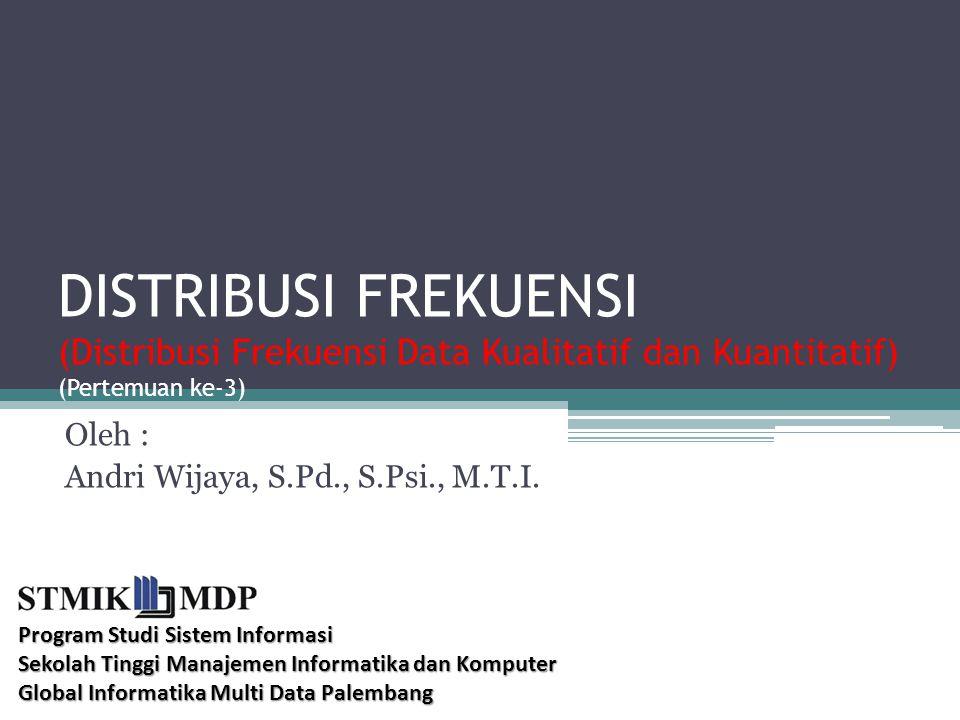 DISTRIBUSI FREKUENSI (Distribusi Frekuensi Data Kualitatif dan Kuantitatif) (Pertemuan ke-3) Oleh : Andri Wijaya, S.Pd., S.Psi., M.T.I. Program Studi