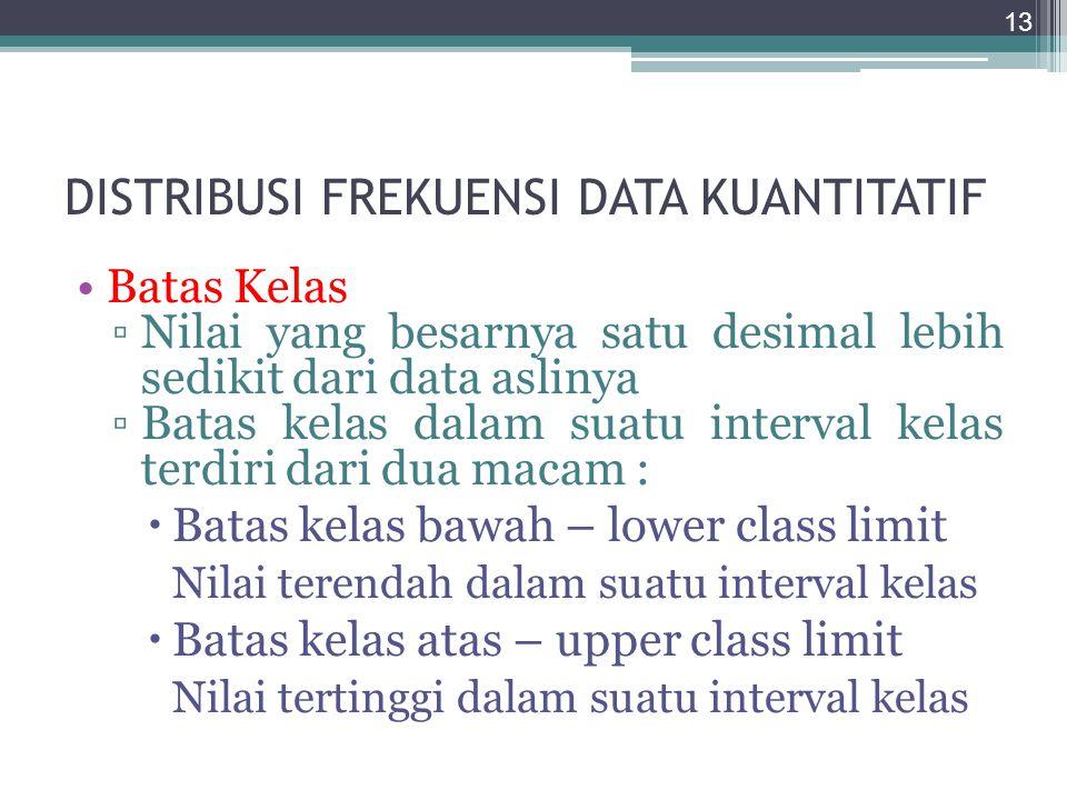 DISTRIBUSI FREKUENSI DATA KUANTITATIF Batas Kelas ▫Nilai yang besarnya satu desimal lebih sedikit dari data aslinya ▫Batas kelas dalam suatu interval