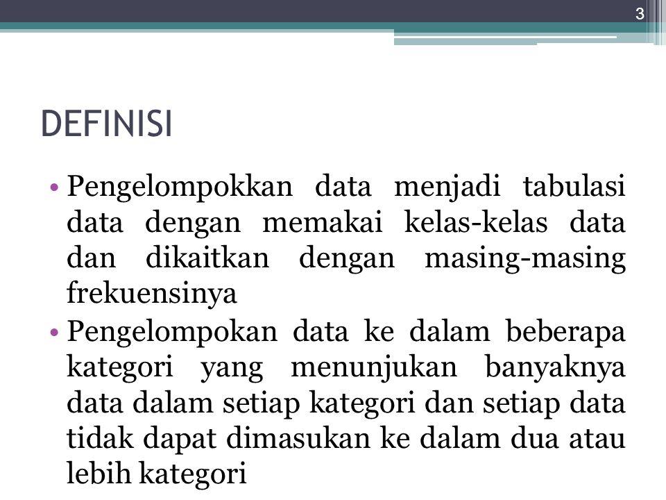 DEFINISI Pengelompokkan data menjadi tabulasi data dengan memakai kelas-kelas data dan dikaitkan dengan masing-masing frekuensinya Pengelompokan data