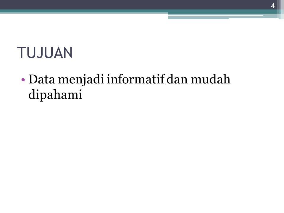 TUJUAN Data menjadi informatif dan mudah dipahami 4