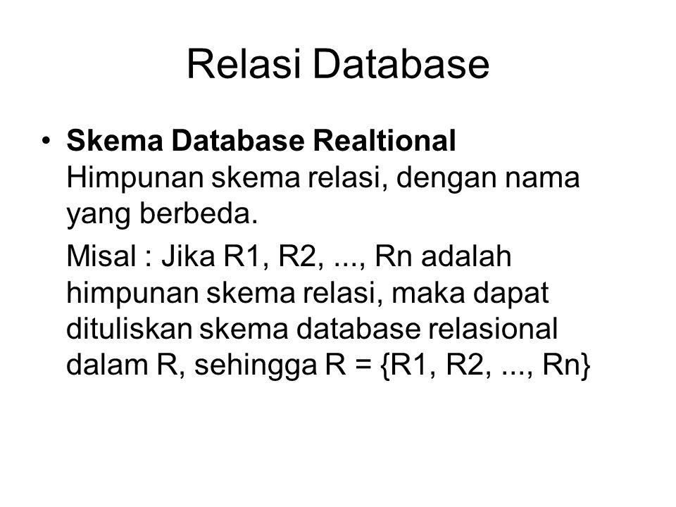Relasi Database Skema Database Realtional Himpunan skema relasi, dengan nama yang berbeda. Misal : Jika R1, R2,..., Rn adalah himpunan skema relasi, m