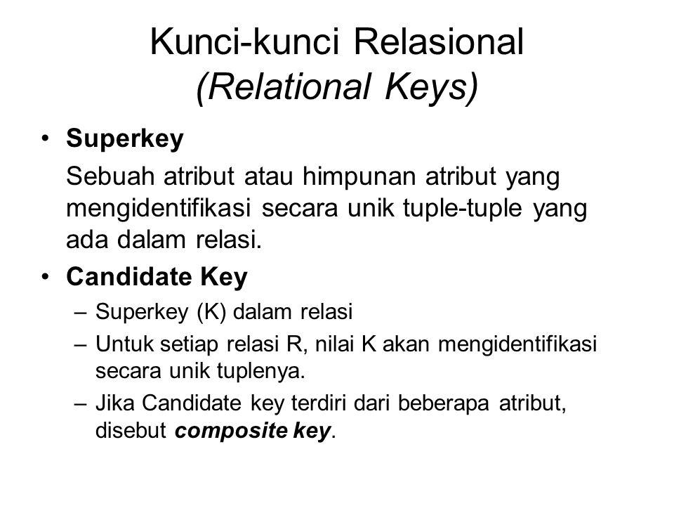 Kunci-kunci Relasional (Relational Keys) Superkey Sebuah atribut atau himpunan atribut yang mengidentifikasi secara unik tuple-tuple yang ada dalam re