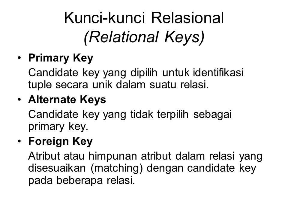 Kunci-kunci Relasional (Relational Keys) Primary Key Candidate key yang dipilih untuk identifikasi tuple secara unik dalam suatu relasi. Alternate Key