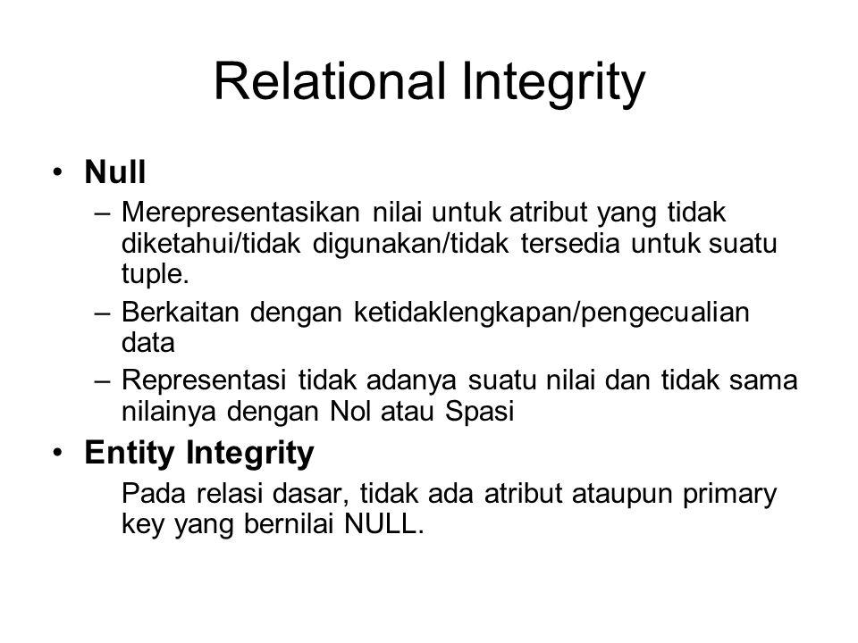 Relational Integrity Null –Merepresentasikan nilai untuk atribut yang tidak diketahui/tidak digunakan/tidak tersedia untuk suatu tuple. –Berkaitan den