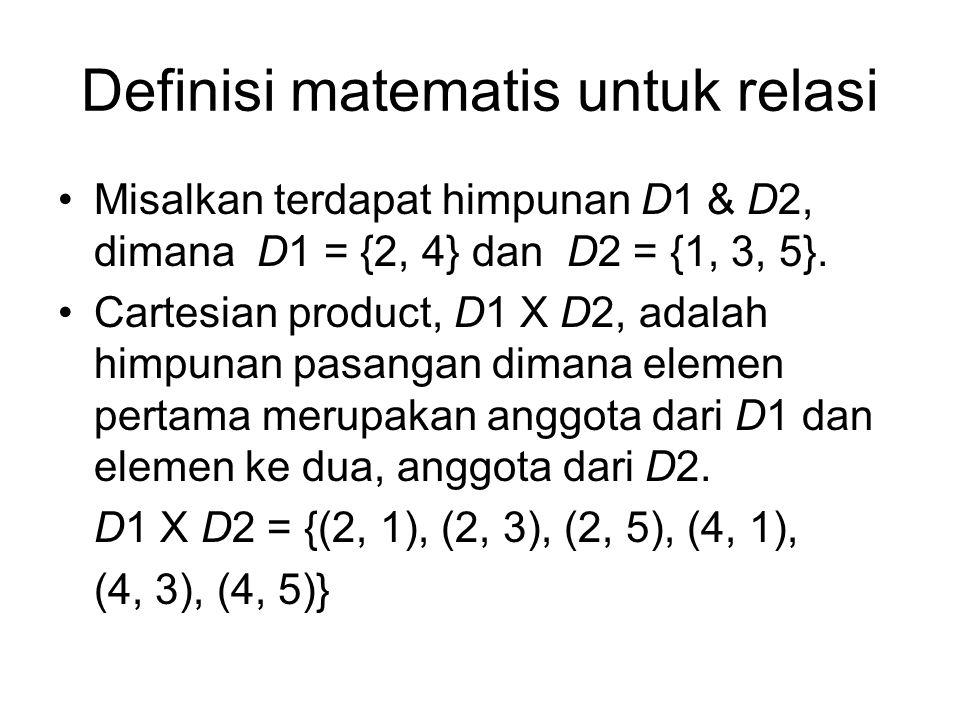 Definisi matematis untuk relasi Himpunan bagian dari Cartesian product merupakan relasi, contoh: R = {(2, 1), (4, 1)} Dapat pula dituliskan dalam pasangan dengan kondisi, contoh: –elemen kedua = 1 : R = {(x, y)   x X D1, y X D2, and y = 1} –elemen pertama = 2 kali elemen kedua: S = {(x, y)   x X D1, y X D2, and x = 2y}