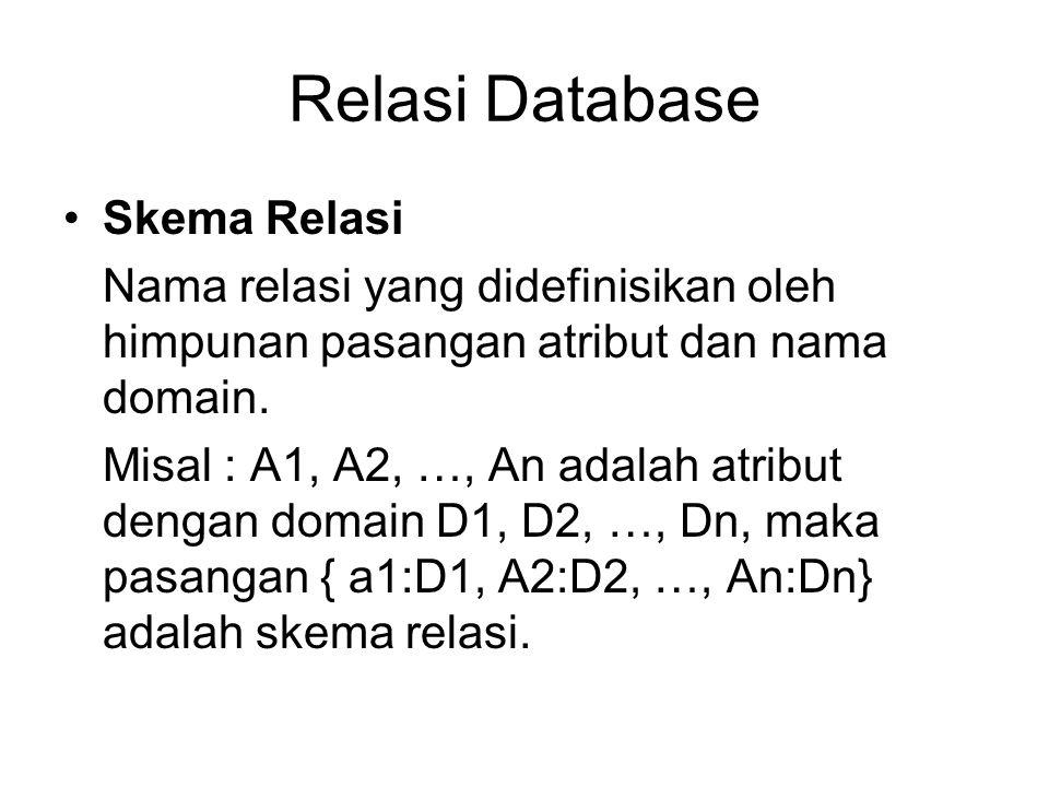 Relasi Database Skema Relasi Nama relasi yang didefinisikan oleh himpunan pasangan atribut dan nama domain. Misal : A1, A2, …, An adalah atribut denga