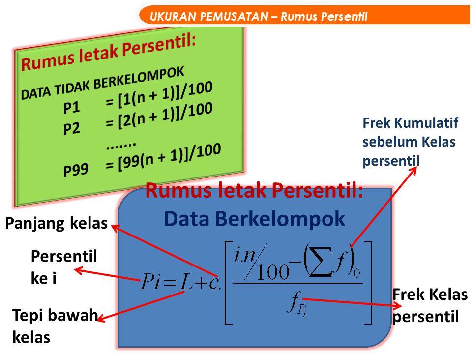 UKURAN PEMUSATAN – Rumus Persentil 12 Rumus letak Persentil: Data Berkelompok Persentil ke i Tepi bawah kelas Panjang kelas Frek Kelas persentil Frek