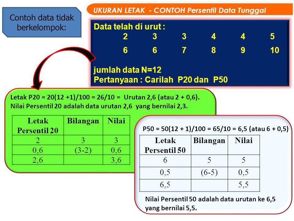 13 Data telah di urut : 233445 6678910 jumlah data N=12 Pertanyaan : Carilah P20 dan P50 UKURAN LETAK - CONTOH Persentil Data Tunggal Contoh data tida