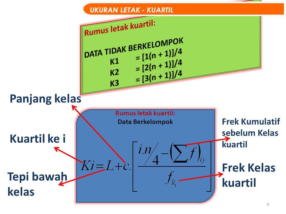 4 Rumus letak kuartil: Data Berkelompok UKURAN LETAK - KUARTIL Kuartil ke i Tepi bawah kelas Panjang kelas Frek Kelas kuartil Frek Kumulatif sebelum K