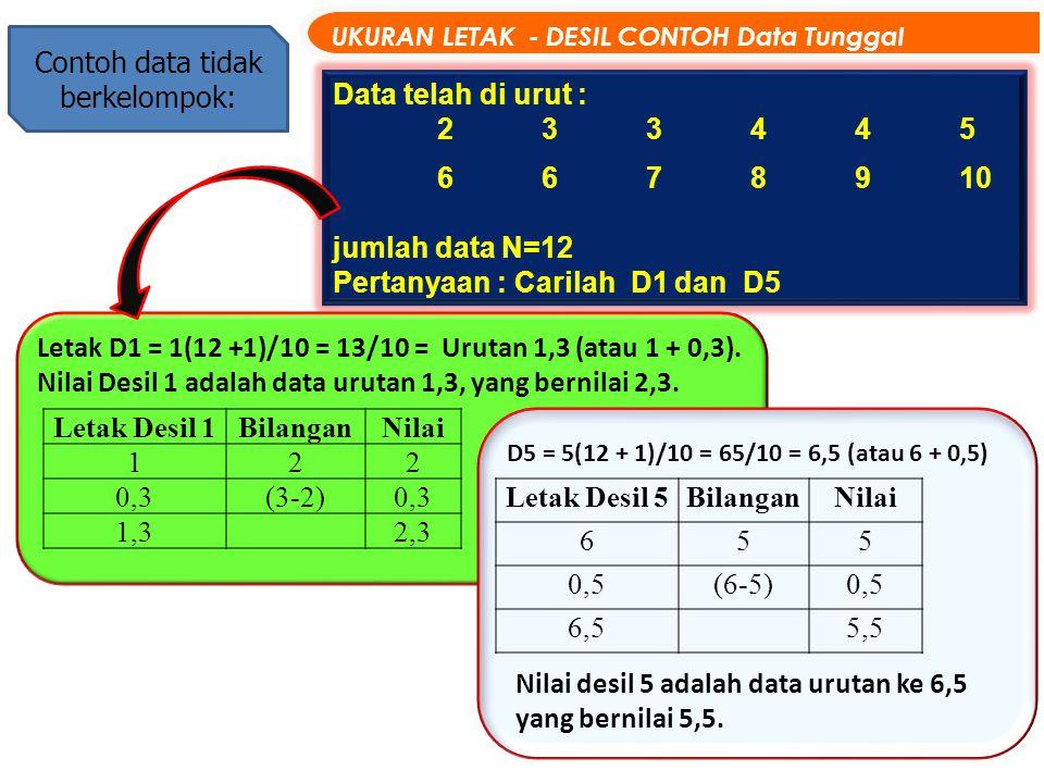 9 Data telah di urut : 233445 6678910 jumlah data N=12 Pertanyaan : Carilah D1 dan D5 UKURAN LETAK - DESIL CONTOH Data Tunggal Contoh data tidak berke