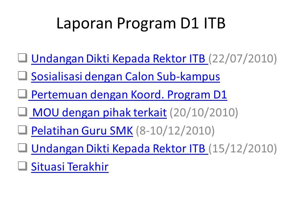Resume Pelatihan Guru SMK di ITB Dilaksanakan pada tgl.