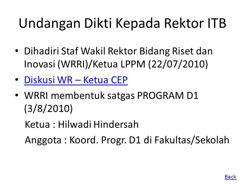 Undangan Dikti Kepada Rektor ITB Dihadiri Staf Wakil Rektor Bidang Riset dan Inovasi (WRRI)/Ketua LPPM (22/07/2010) Diskusi WR – Ketua CEP WRRI memben