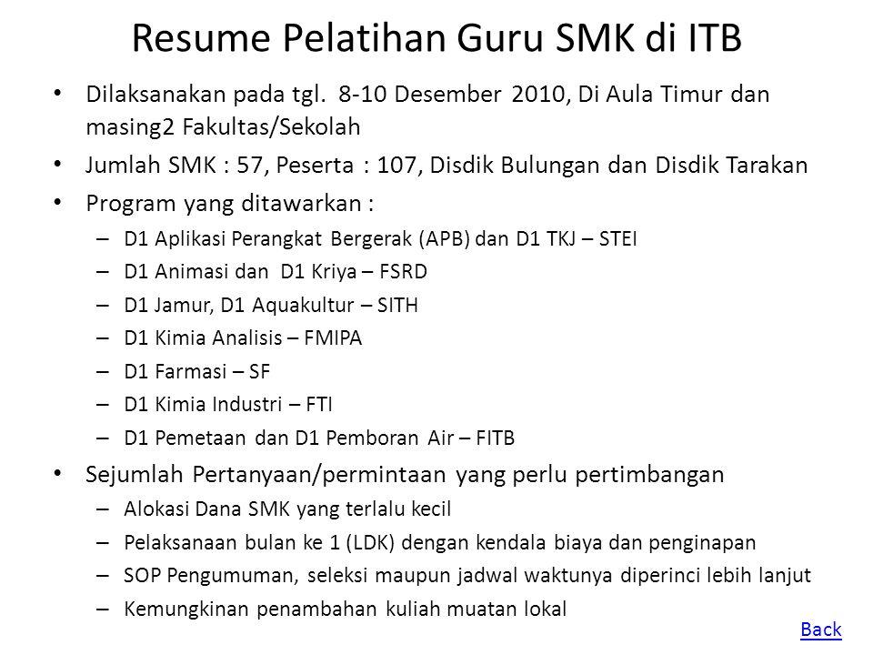 Resume Pelatihan Guru SMK di ITB Dilaksanakan pada tgl. 8-10 Desember 2010, Di Aula Timur dan masing2 Fakultas/Sekolah Jumlah SMK : 57, Peserta : 107,
