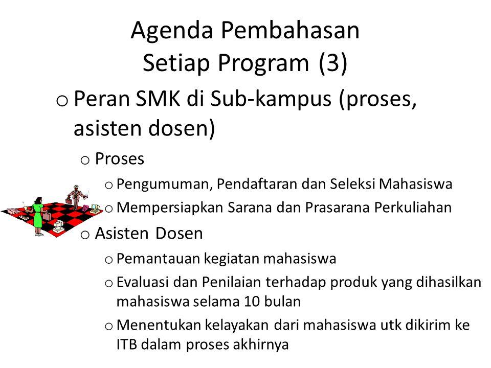 Agenda Pembahasan Setiap Program (3) o Peran SMK di Sub-kampus (proses, asisten dosen) o Proses o Pengumuman, Pendaftaran dan Seleksi Mahasiswa o Memp