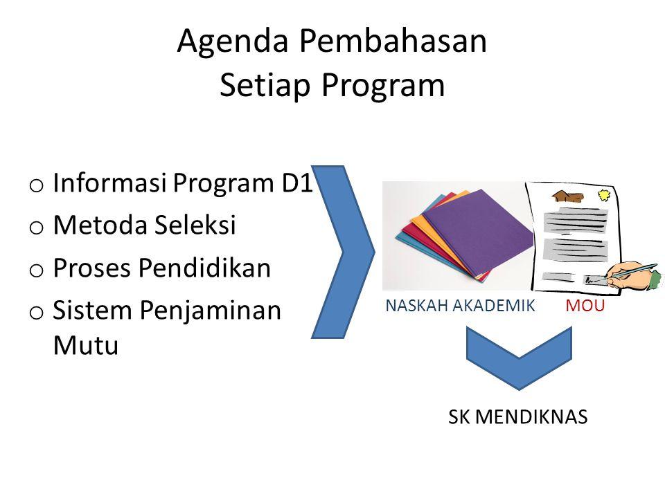 Agenda Pembahasan Setiap Program o Informasi Program D1 o Metoda Seleksi o Proses Pendidikan o Sistem Penjaminan Mutu NASKAH AKADEMIKMOU SK MENDIKNAS