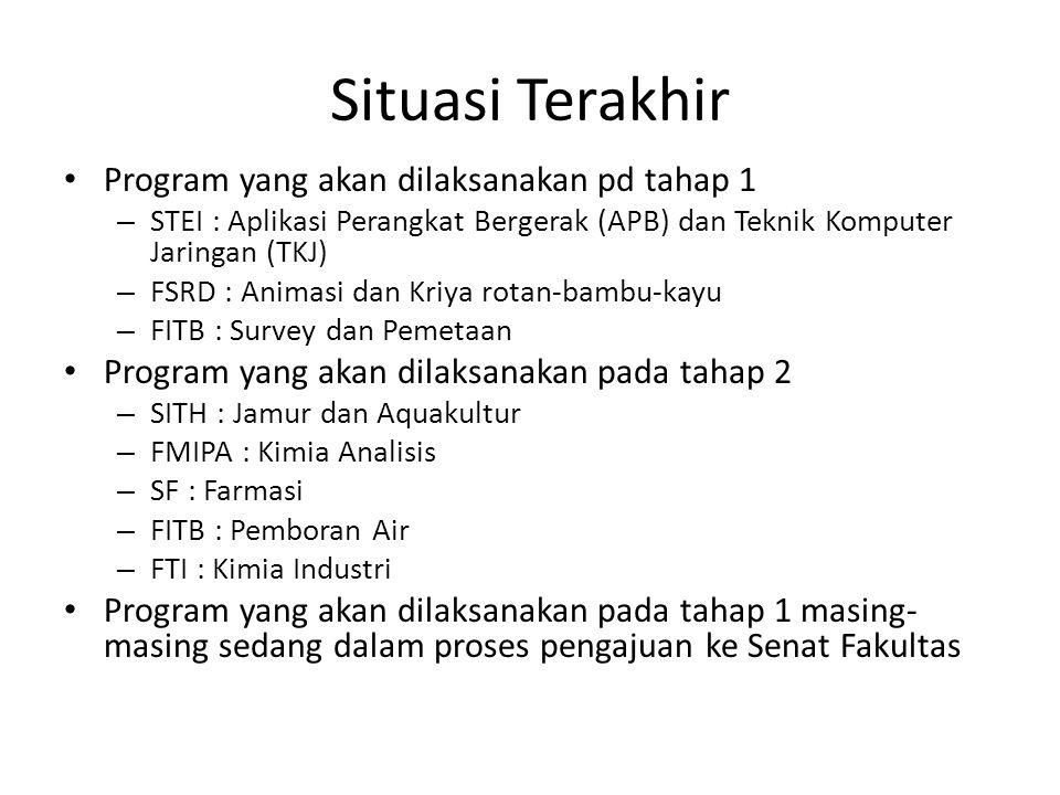 Situasi Terakhir Program yang akan dilaksanakan pd tahap 1 – STEI : Aplikasi Perangkat Bergerak (APB) dan Teknik Komputer Jaringan (TKJ) – FSRD : Anim
