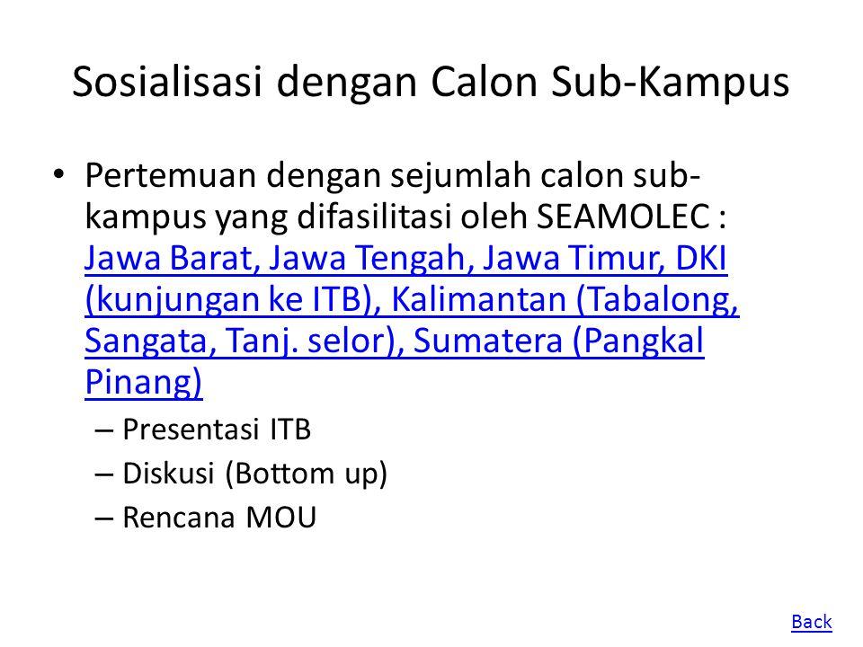 Sosialisasi dengan Calon Sub-Kampus Pertemuan dengan sejumlah calon sub- kampus yang difasilitasi oleh SEAMOLEC : Jawa Barat, Jawa Tengah, Jawa Timur,