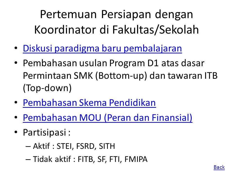 Penandatanganan MOU ITB – SEAMOLEC – Kepala Sekolah - Disdik Tanggal 20 Oktober 2010, Di Disdik Jawa Barat – Presentasi ITB tentang Program D1 – Presentasi SEAMOLEC – Presentasi SetDitjen PMPTK – Presentasi oleh Wa Ka.