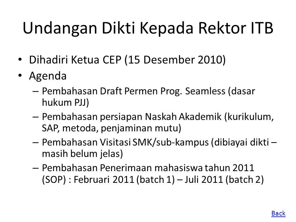 Undangan Dikti Kepada Rektor ITB Dihadiri Ketua CEP (15 Desember 2010) Agenda – Pembahasan Draft Permen Prog. Seamless (dasar hukum PJJ) – Pembahasan