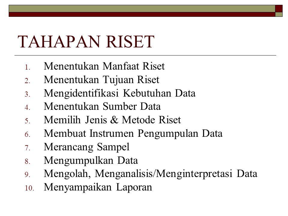 TAHAPAN RISET 1.Menentukan Manfaat Riset 2. Menentukan Tujuan Riset 3.