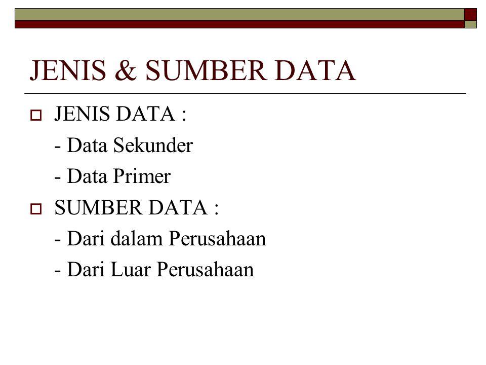 JENIS & SUMBER DATA  JENIS DATA : - Data Sekunder - Data Primer  SUMBER DATA : - Dari dalam Perusahaan - Dari Luar Perusahaan