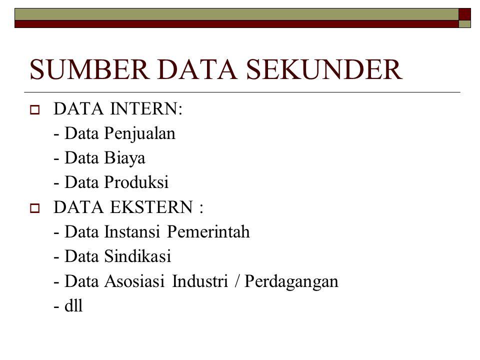 SUMBER DATA SEKUNDER  DATA INTERN: - Data Penjualan - Data Biaya - Data Produksi  DATA EKSTERN : - Data Instansi Pemerintah - Data Sindikasi - Data Asosiasi Industri / Perdagangan - dll