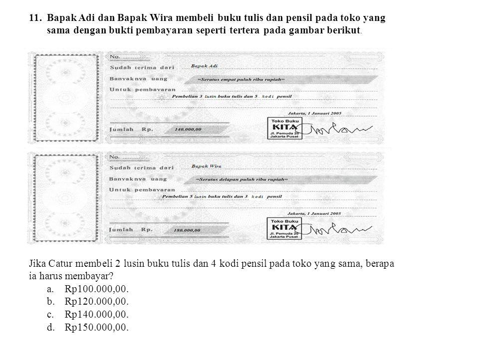 11.Bapak Adi dan Bapak Wira membeli buku tulis dan pensil pada toko yang sama dengan bukti pembayaran seperti tertera pada gambar berikut.