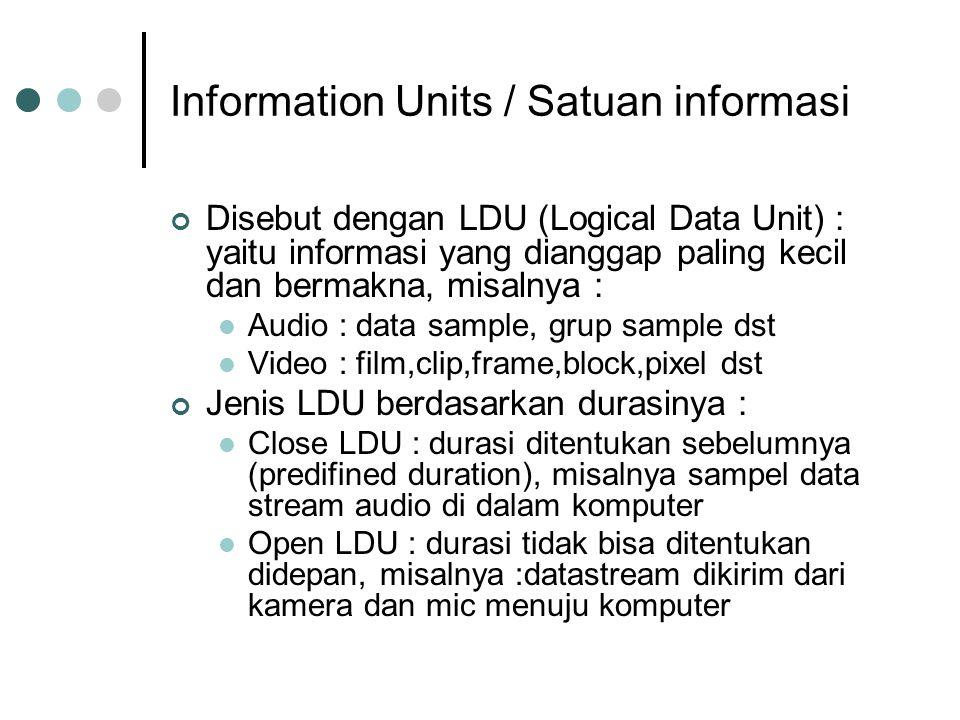 Information Units / Satuan informasi Disebut dengan LDU (Logical Data Unit) : yaitu informasi yang dianggap paling kecil dan bermakna, misalnya : Audi