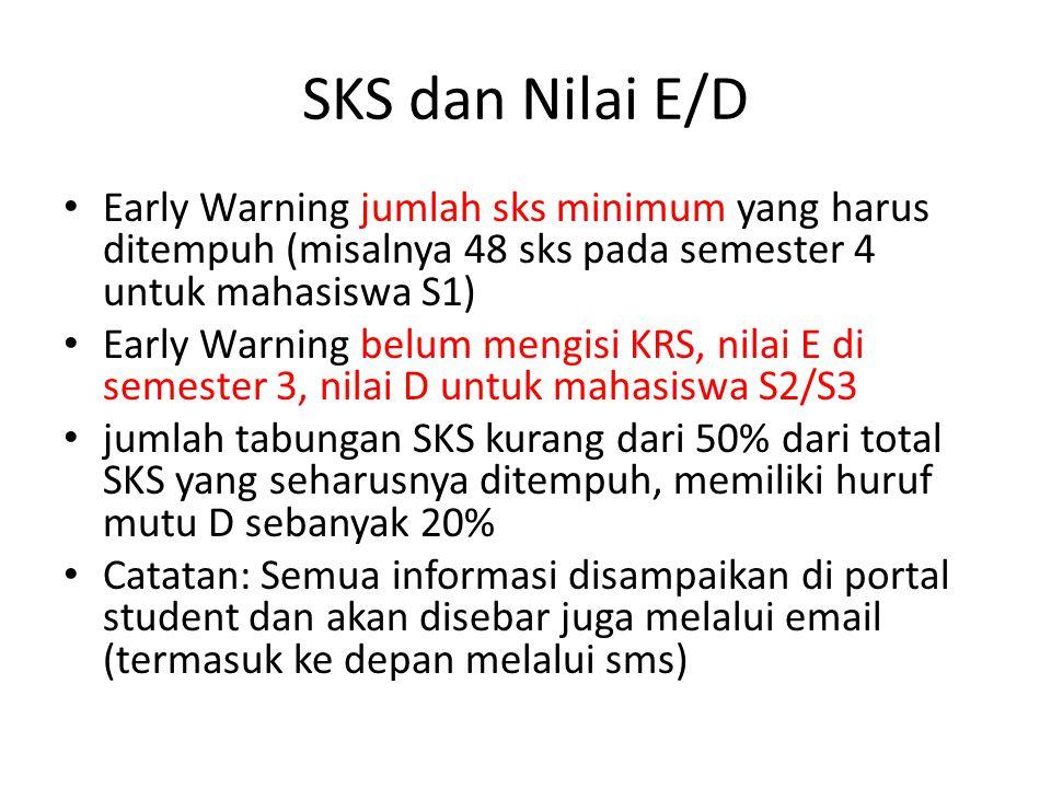 SKS dan Nilai E/D Early Warning jumlah sks minimum yang harus ditempuh (misalnya 48 sks pada semester 4 untuk mahasiswa S1) Early Warning belum mengis