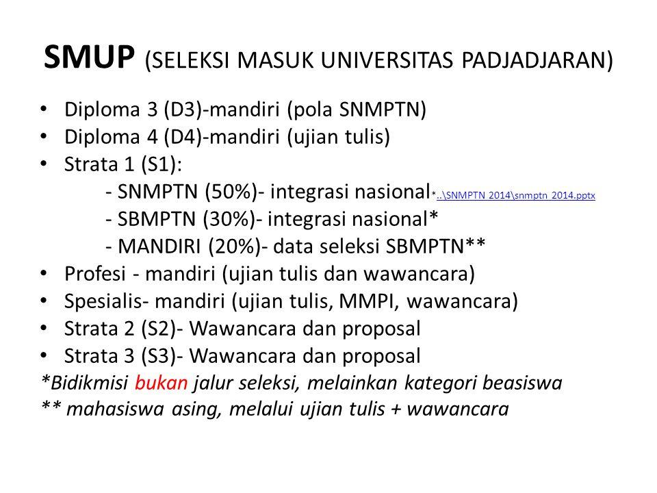 SMUP (SELEKSI MASUK UNIVERSITAS PADJADJARAN) Diploma 3 (D3)-mandiri (pola SNMPTN) Diploma 4 (D4)-mandiri (ujian tulis) Strata 1 (S1): - SNMPTN (50%)-