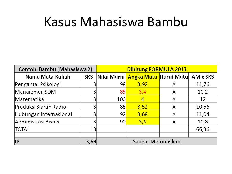 Kasus Mahasiswa Bambu Contoh: Bambu (Mahasiswa 2)Dihitung FORMULA 2013 Nama Mata KuliahSKSNilai MurniAngka MutuHuruf MutuAM x SKS Pengantar Psikologi3