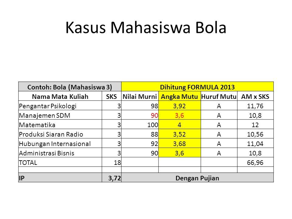 Kasus Mahasiswa Bola Contoh: Bola (Mahasiswa 3)Dihitung FORMULA 2013 Nama Mata KuliahSKSNilai MurniAngka MutuHuruf MutuAM x SKS Pengantar Psikologi398