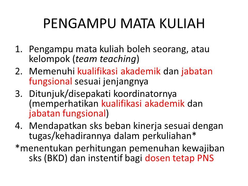 PENGAMPU MATA KULIAH 1.Pengampu mata kuliah boleh seorang, atau kelompok (team teaching) 2.Memenuhi kualifikasi akademik dan jabatan fungsional sesuai