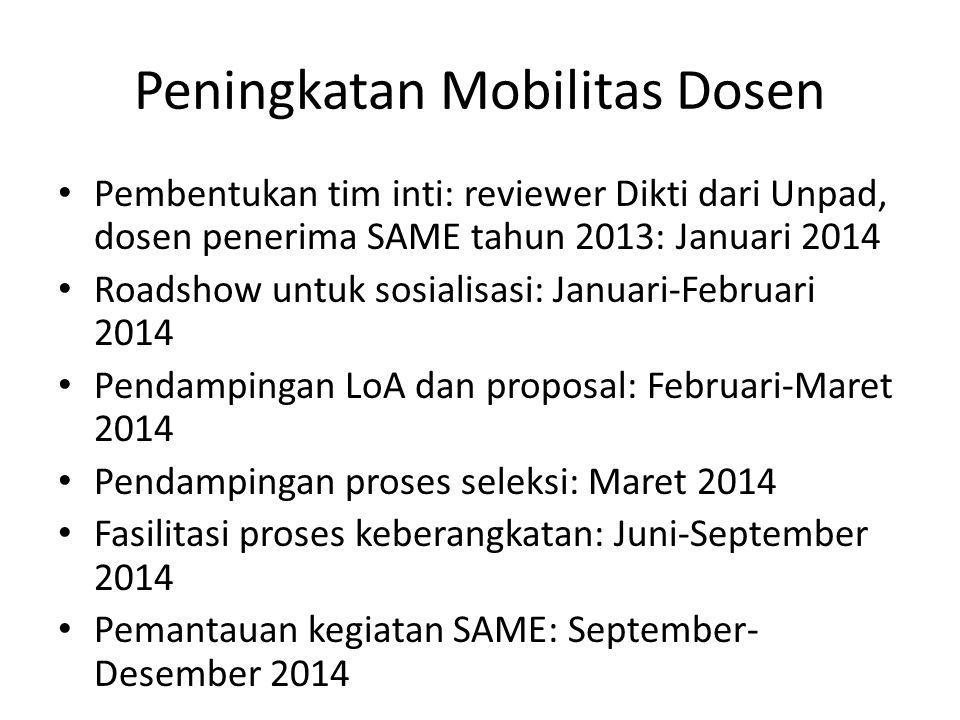 Peningkatan Mobilitas Dosen Pembentukan tim inti: reviewer Dikti dari Unpad, dosen penerima SAME tahun 2013: Januari 2014 Roadshow untuk sosialisasi: